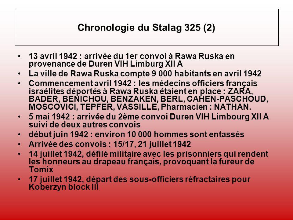 Chronologie du Stalag 325 (2) 13 avril 1942 : arrivée du 1er convoi à Rawa Ruska en provenance de Duren VIH Limburg XII A La ville de Rawa Ruska compte 9 000 habitants en avril 1942 Commencement avril 1942 : les médecins officiers français israélites déportés à Rawa Ruska étaient en place : ZARA, BADER, BENICHOU, BENZAKEN, BERL, CAHEN-PASCHOUD, MOSCOVICI, TEPFER, VASSILLE, Pharmacien : NATHAN.