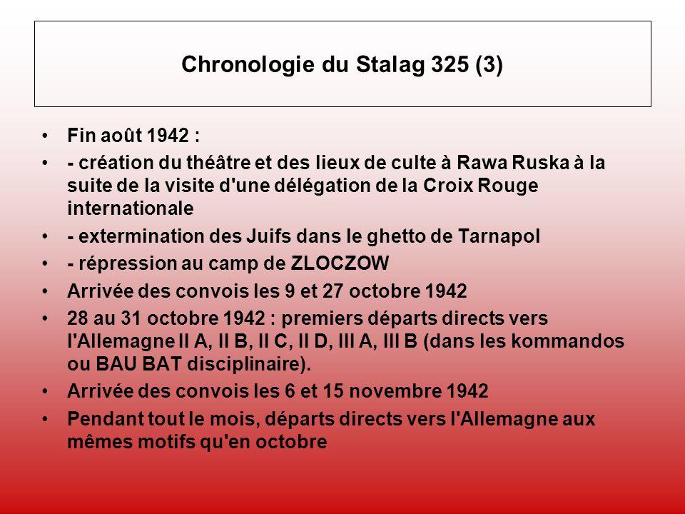 Chronologie du Stalag 325 (3) Fin août 1942 : - création du théâtre et des lieux de culte à Rawa Ruska à la suite de la visite d'une délégation de la