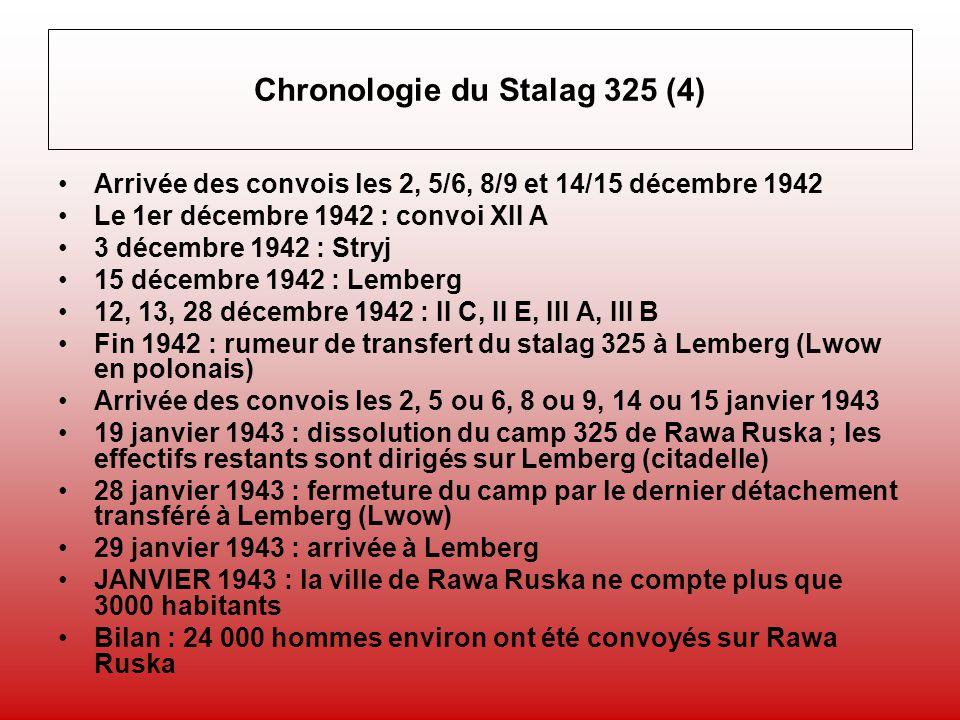 Chronologie du Stalag 325 (4) Arrivée des convois les 2, 5/6, 8/9 et 14/15 décembre 1942 Le 1er décembre 1942 : convoi XII A 3 décembre 1942 : Stryj 1