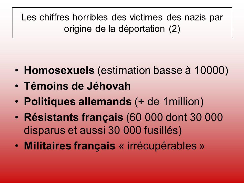Les chiffres horribles des victimes des nazis par origine de la déportation (2) Homosexuels (estimation basse à 10000) Témoins de Jéhovah Politiques a
