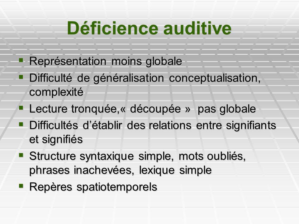Déficience auditive Représentation moins globale Représentation moins globale Difficulté de généralisation conceptualisation, complexité Difficulté de