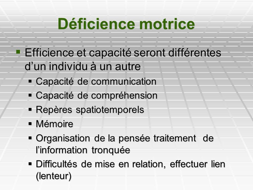 Déficience motrice Efficience et capacité seront différentes dun individu à un autre Efficience et capacité seront différentes dun individu à un autre