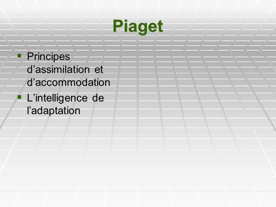 Piaget Principes dassimilation et daccommodation Principes dassimilation et daccommodation Lintelligence de ladaptation Lintelligence de ladaptation