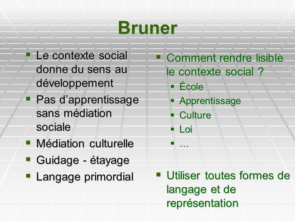 Bruner Le contexte social donne du sens au développement Le contexte social donne du sens au développement Pas dapprentissage sans médiation sociale P