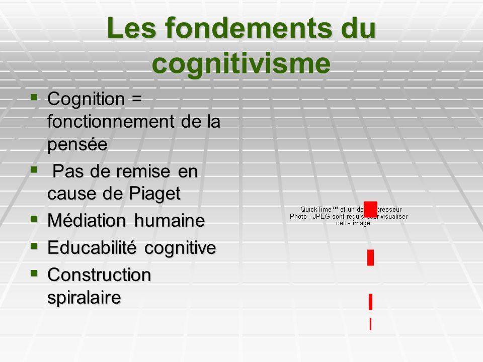 Les fondements du cognitivisme Cognition = fonctionnement de la pensée Cognition = fonctionnement de la pensée Pas de remise en cause de Piaget Pas de