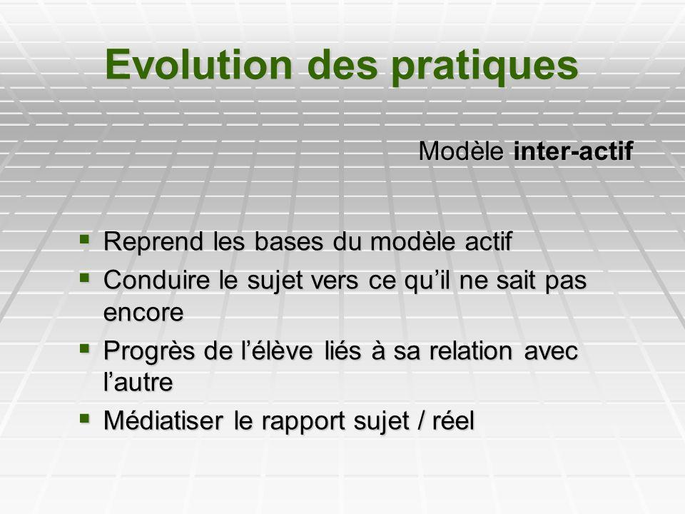 Evolution des pratiques Modèle inter-actif Reprend les bases du modèle actif Reprend les bases du modèle actif Conduire le sujet vers ce quil ne sait