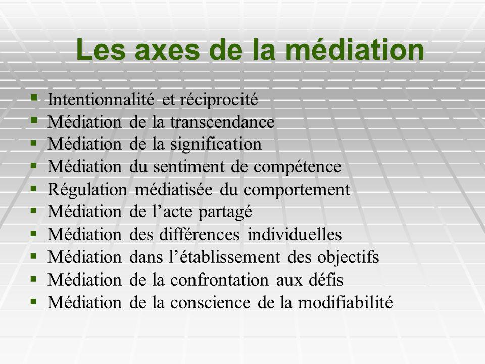 Les axes de la médiation Intentionnalité et réciprocité Intentionnalité et réciprocité Médiation de la transcendance Médiation de la transcendance Méd