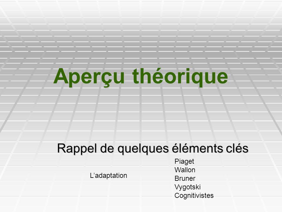 Aperçu théorique Rappel de quelques éléments clés Piaget Wallon Bruner Vygotski Cognitivistes Ladaptation