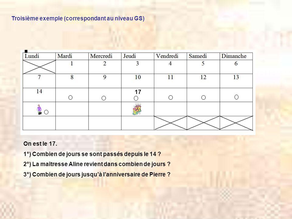 Troisième exemple (correspondant au niveau GS) On est le 17. 1°) Combien de jours se sont passés depuis le 14 ? 2°) La maîtresse Aline revient dans co