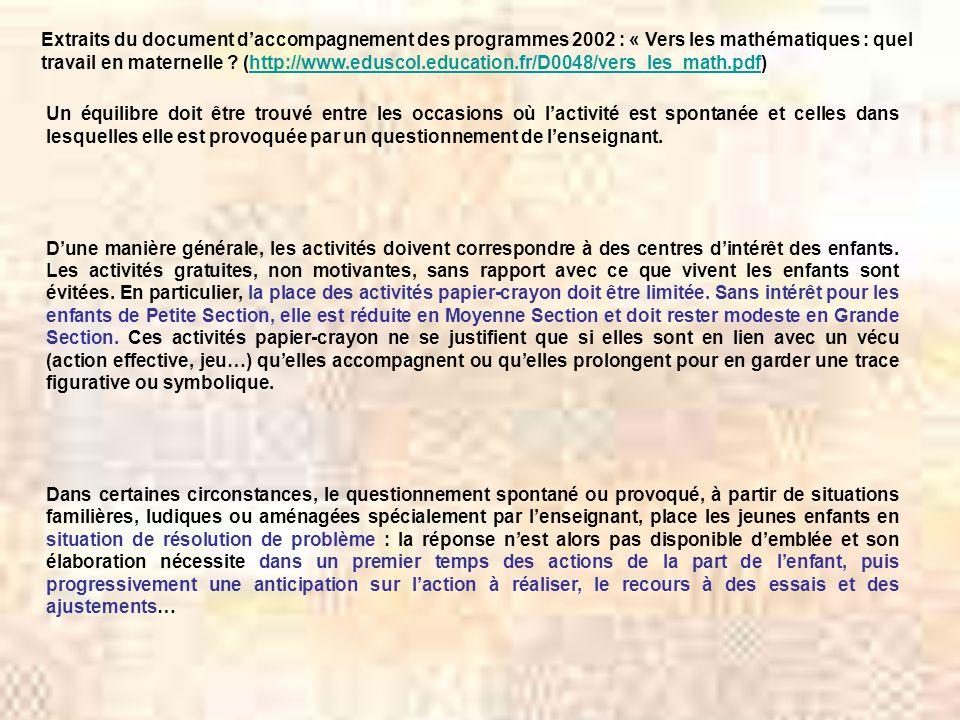 Extraits du document daccompagnement des programmes 2002 : « Vers les mathématiques : quel travail en maternelle ? (http://www.eduscol.education.fr/D0