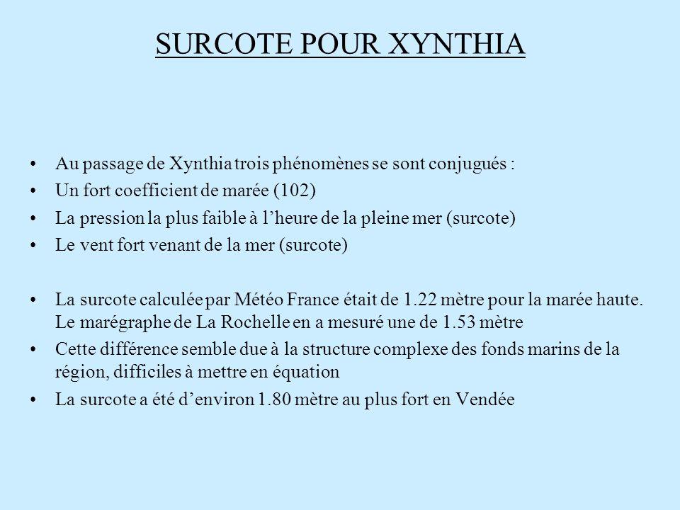 SURCOTE POUR XYNTHIA Au passage de Xynthia trois phénomènes se sont conjugués : Un fort coefficient de marée (102) La pression la plus faible à lheure