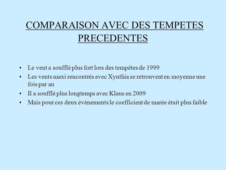 LIENS Météo France, bien sûr (observations, prévisions et dossiers divers en fouillant) : http://france.meteofrance.com/france/ Lien sur le site de Voiles et Voiliers : http://www.voilesetvoiliers.com/meteo/article/2861/tempete-du-28-fevrier-2010- la-grande-maree-et-la-surcote-ont-dramatiquement-booste-xynthiahttp://www.voilesetvoiliers.com/meteo/article/2861/tempete-du-28-fevrier-2010- la-grande-maree-et-la-surcote-ont-dramatiquement-booste-xynthia Le colloque international (à La Rochelle) : les littoraux à lheure du changement climatique: http://www.gisclimat.fr/manifestation-scientifique/colloque-international-les- littoraux-lheure-du-changement-climatiquehttp://www.gisclimat.fr/manifestation-scientifique/colloque-international-les- littoraux-lheure-du-changement-climatique ou plus précisément : http://lienss.univ-larochelle.fr/Les-Littoraux-a-l-heure-du.html SOURCE DES DOCUMENTS DE LA PRESENTATION : METEO FRANCE