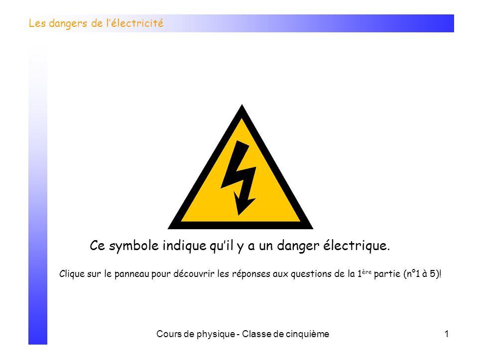 Cours de physique - Classe de cinquième1 Les dangers de lélectricité Ce symbole indique quil y a un danger électrique. Clique sur le panneau pour déco