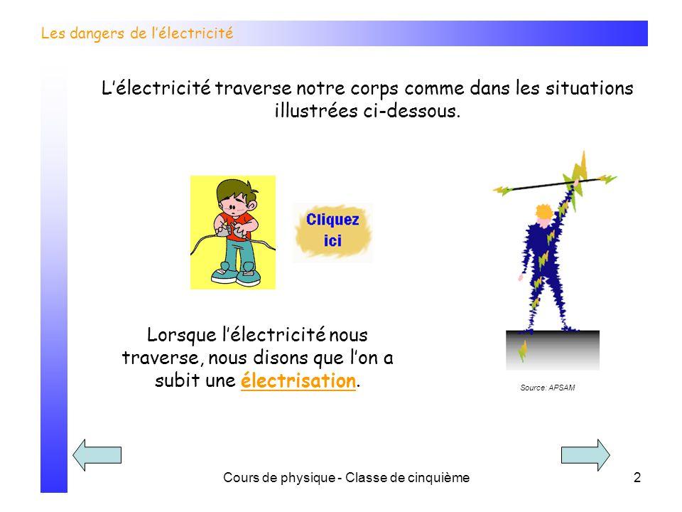 Cours de physique - Classe de cinquième3 Les dangers de lélectricité Si le passage du courant conduit à la mort, on parle alors délectrocution.