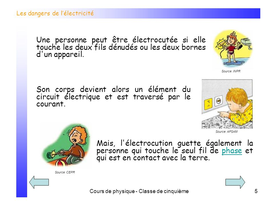 Cours de physique - Classe de cinquième5 Les dangers de lélectricité Une personne peut être électrocutée si elle touche les deux fils dénudés ou les deux bornes d un appareil.