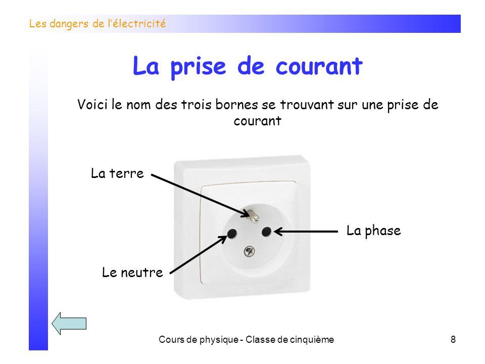 Cours de physique - Classe de cinquième8 Les dangers de lélectricité La terre Le neutre La phase La prise de courant Voici le nom des trois bornes se