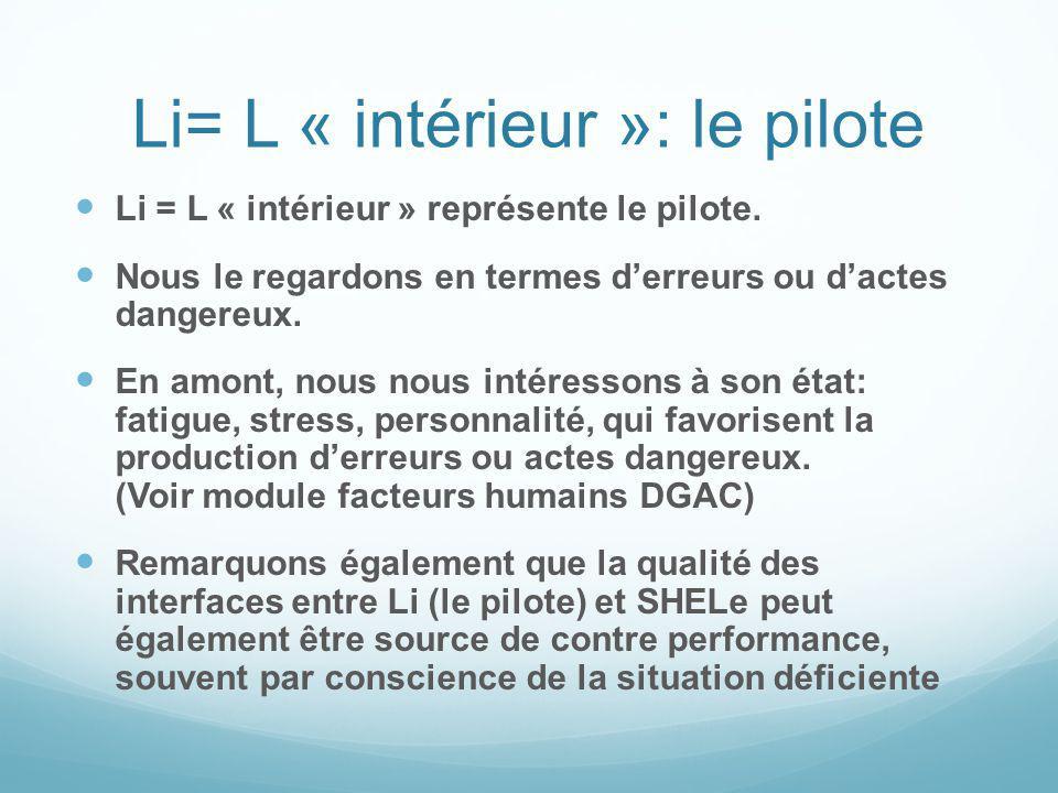 Li= L « intérieur »: le pilote Li = L « intérieur » représente le pilote. Nous le regardons en termes derreurs ou dactes dangereux. En amont, nous nou
