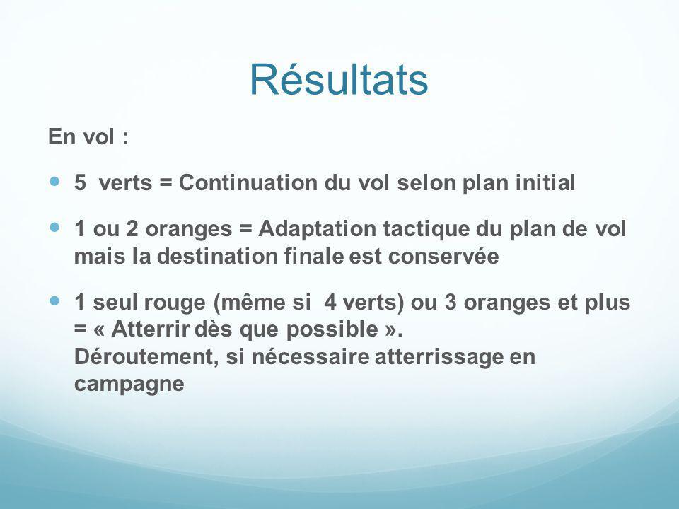 Résultats En vol : 5 verts = Continuation du vol selon plan initial 1 ou 2 oranges = Adaptation tactique du plan de vol mais la destination finale est