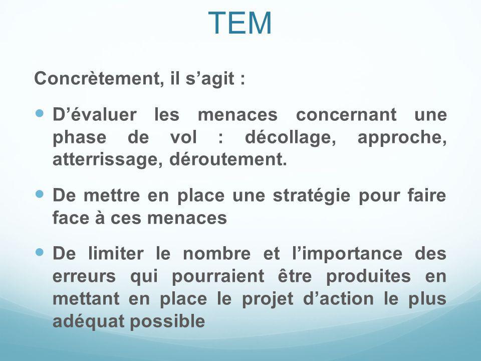 TEM Concrètement, il sagit : Dévaluer les menaces concernant une phase de vol : décollage, approche, atterrissage, déroutement. De mettre en place une