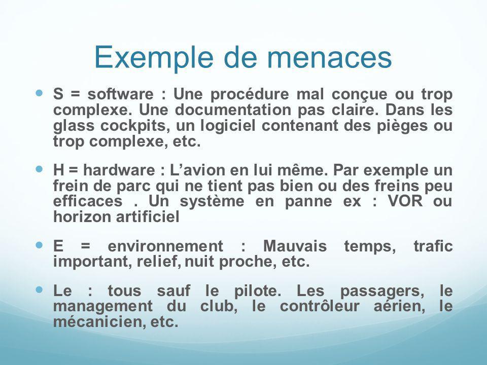 Exemple de menaces S = software : Une procédure mal conçue ou trop complexe. Une documentation pas claire. Dans les glass cockpits, un logiciel conten