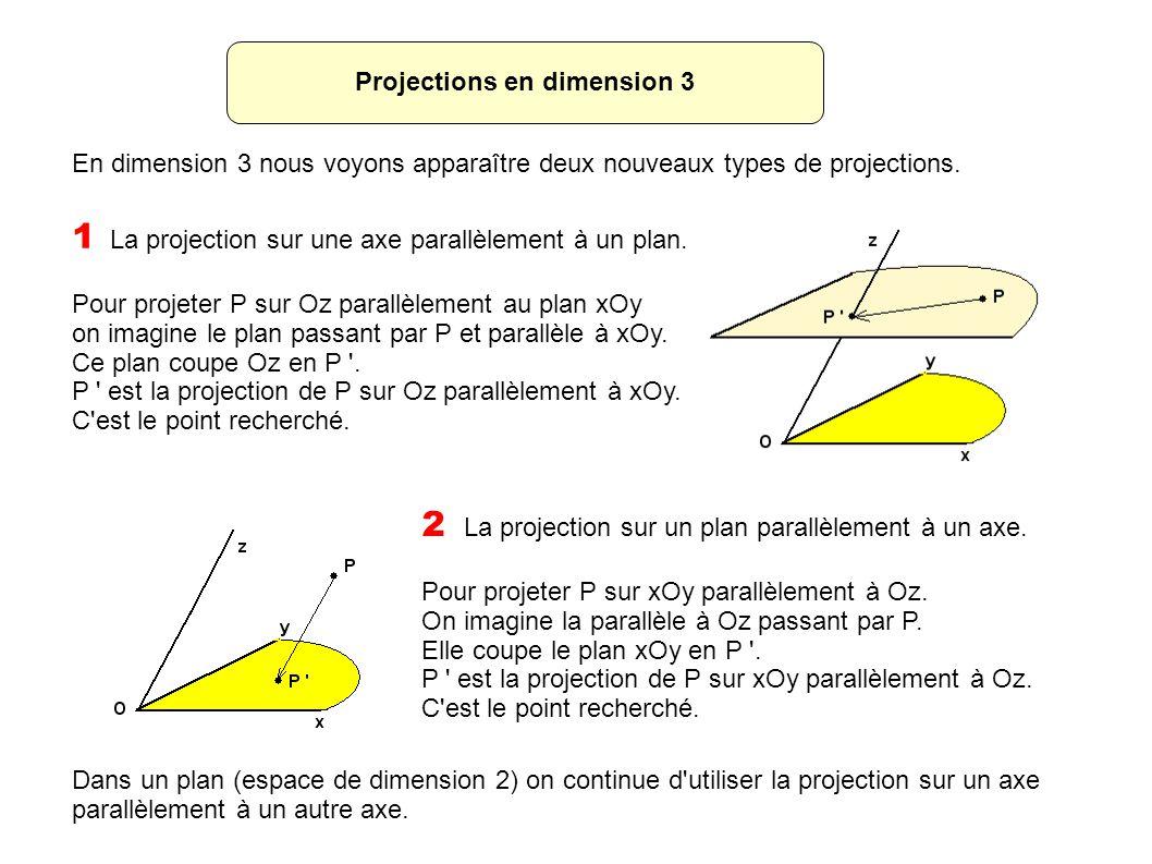 Projections en dimension 3 En dimension 3 nous voyons apparaître deux nouveaux types de projections.
