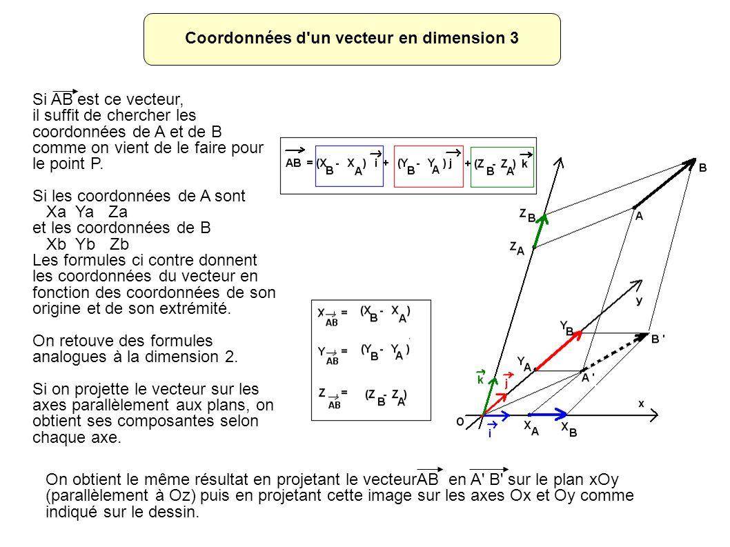 Coordonnées d un vecteur en dimension 3 Si AB est ce vecteur, il suffit de chercher les coordonnées de A et de B comme on vient de le faire pour le point P.