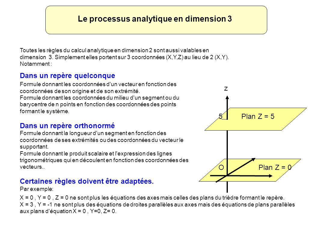 Le processus analytique en dimension 3 Toutes les règles du calcul analytique en dimension 2 sont aussi valables en dimension 3.