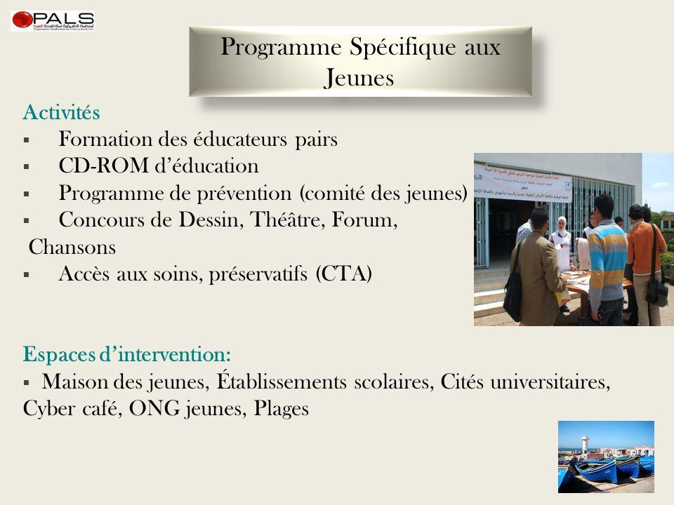 Activités Formation des éducateurs pairs CD-ROM déducation Programme de prévention (comité des jeunes) Concours de Dessin, Théâtre, Forum, Chansons Ac