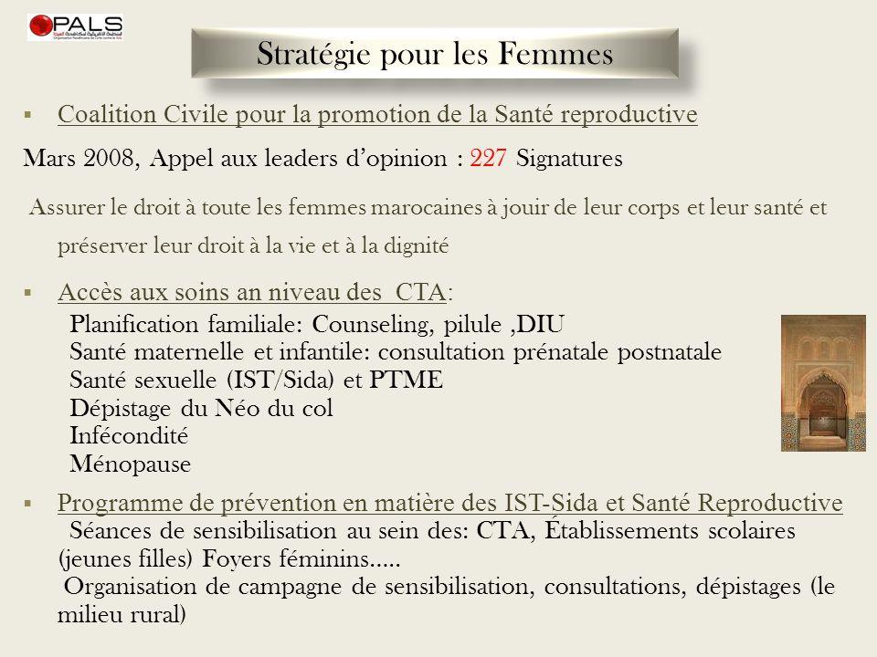 Coalition Civile pour la promotion de la Santé reproductive Mars 2008, Appel aux leaders dopinion : 227 Signatures Assurer le droit à toute les femmes