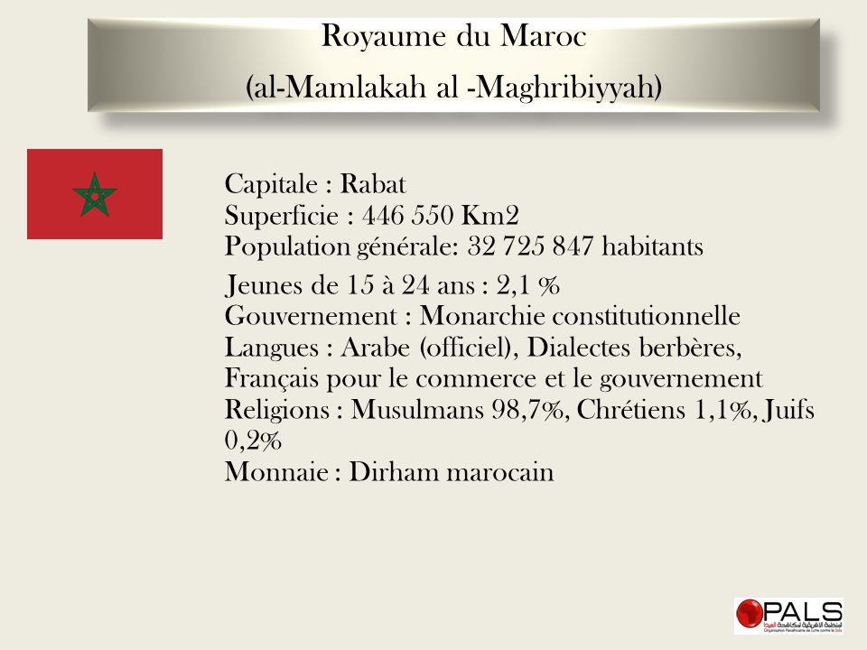 Capitale : Rabat Superficie : 446 550 Km2 Population générale: 32 725 847 habitants Jeunes de 15 à 24 ans : 2,1 % Gouvernement : Monarchie constitutio