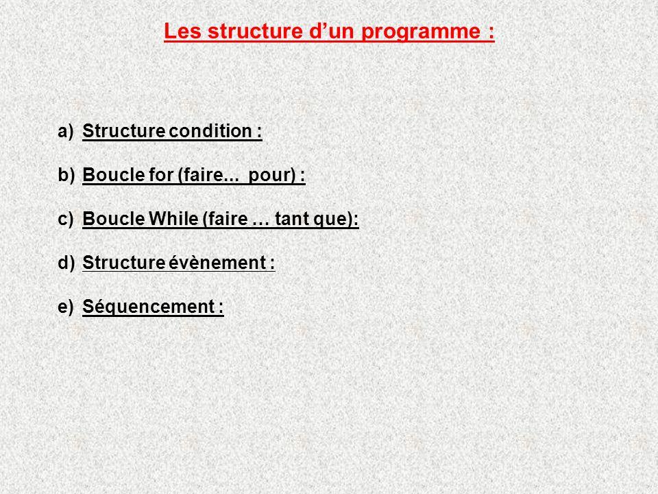 Il existe 5 principaux types de structures sous labview : La condition : Si alors sinon La boucle For : Faire...