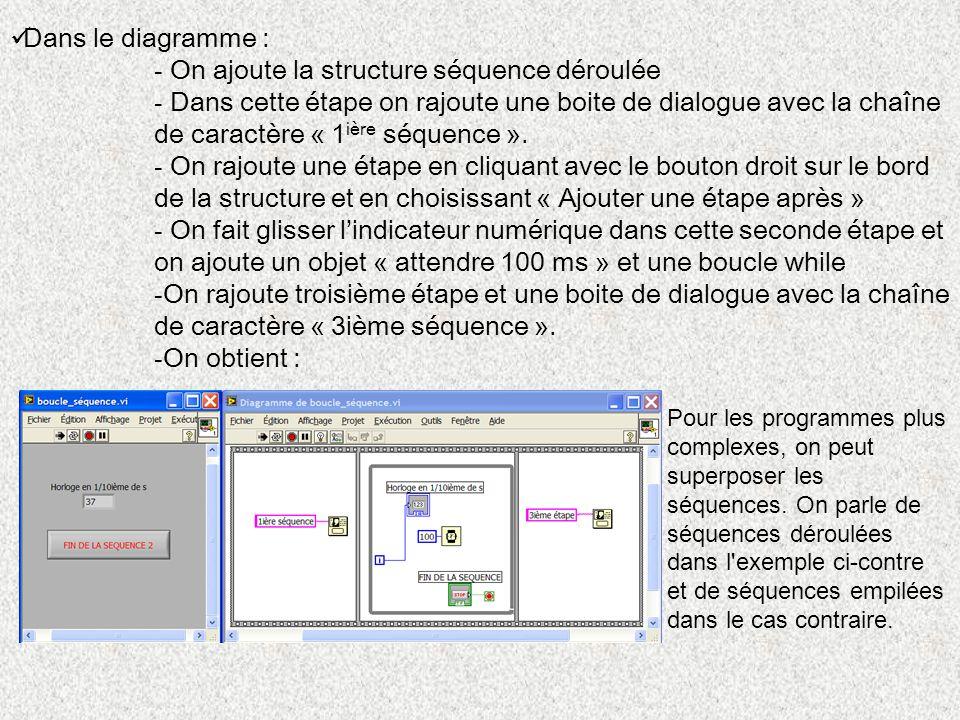 Dans le diagramme : - On ajoute la structure séquence déroulée - Dans cette étape on rajoute une boite de dialogue avec la chaîne de caractère « 1 ièr