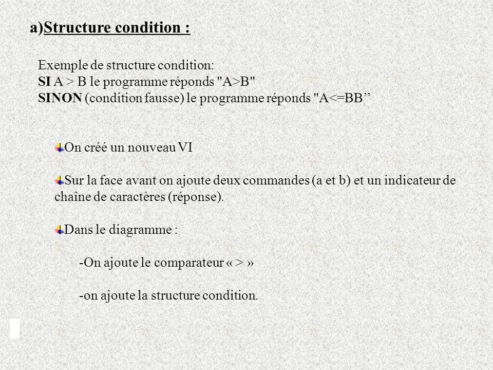 on complète les deux conditions : pour la condition vrai : on créé une constante chaîne (A>B) et une variable locale (Réponse : on clique sur la variable avec le bouton droit).