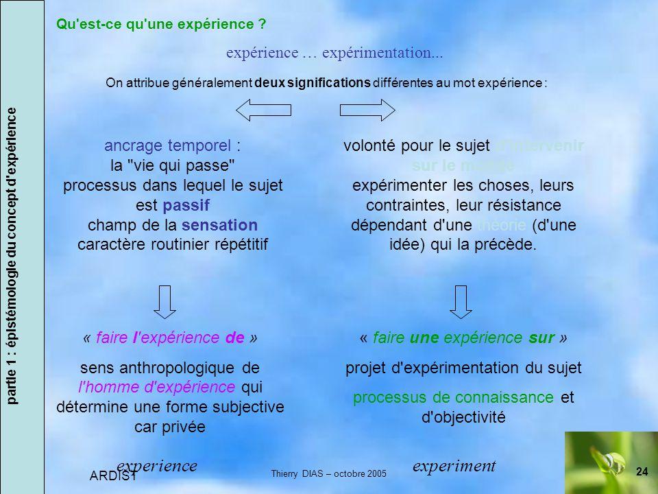 24 ARDIST Thierry DIAS – octobre 2005 ancrage temporel : la vie qui passe processus dans lequel le sujet est passif champ de la sensation caractère routinier répétitif expérience … expérimentation...