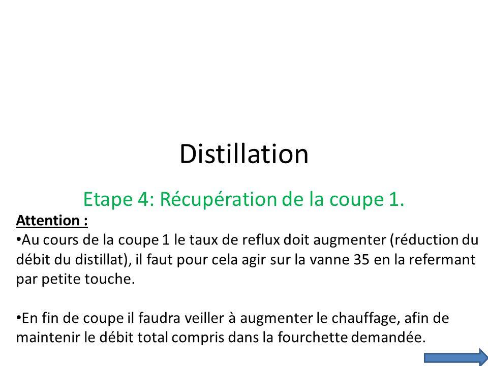 Distillation Etape 4: Récupération de la coupe 1. Attention : Au cours de la coupe 1 le taux de reflux doit augmenter (réduction du débit du distillat