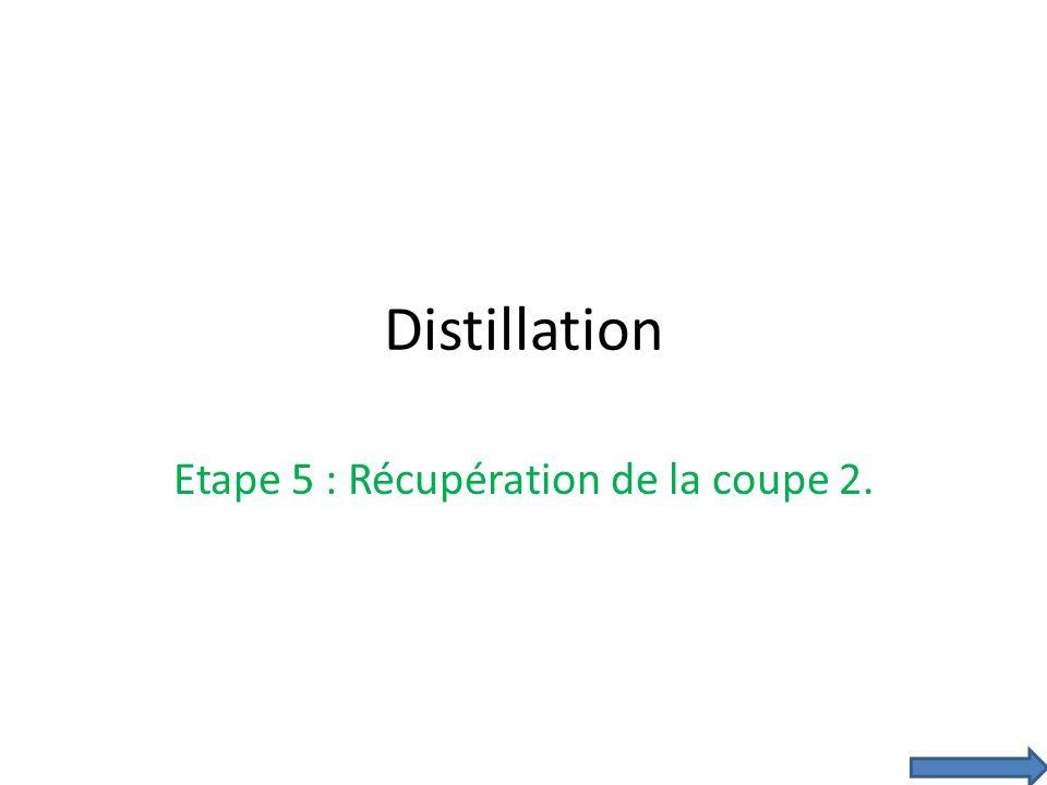 Distillation Etape 5 : Récupération de la coupe 2.