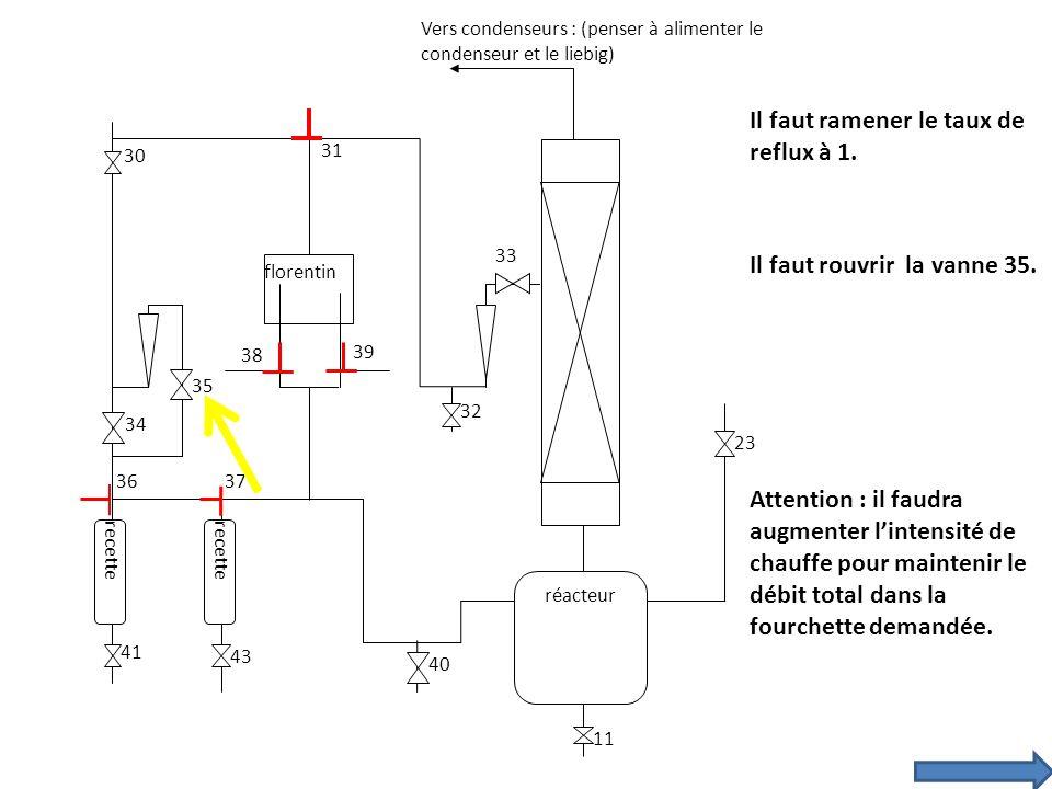 recette florentin réacteur 30 31 34 35 33 39 38 3736 23 11 43 41 40 32 Vers condenseurs : (penser à alimenter le condenseur et le liebig) Il faut rame