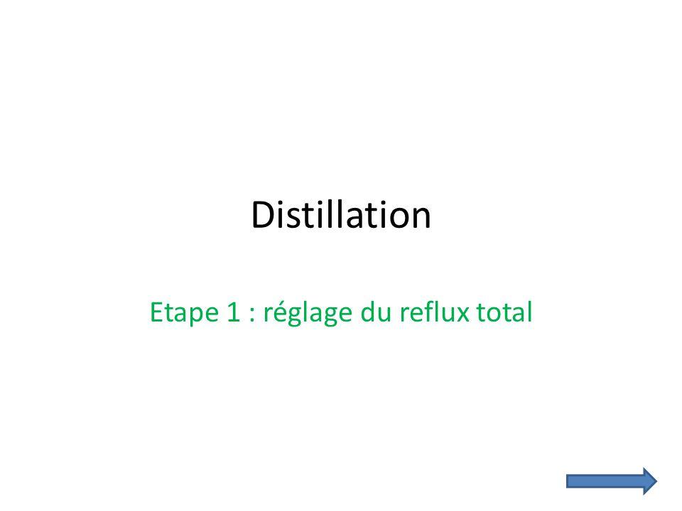 Distillation Etape 1 : réglage du reflux total
