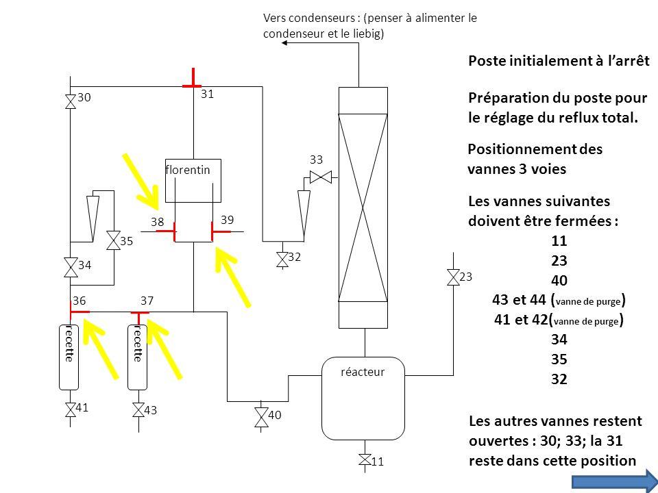recette florentin réacteur 30 31 34 35 33 39 38 3736 23 11 43 41 40 32 Vers condenseurs : (penser à alimenter le condenseur et le liebig) Poste initia