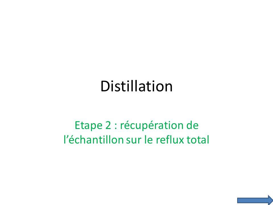 Distillation Etape 2 : récupération de léchantillon sur le reflux total