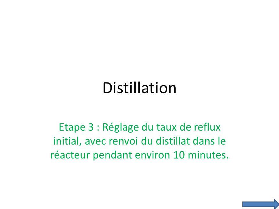 Distillation Etape 3 : Réglage du taux de reflux initial, avec renvoi du distillat dans le réacteur pendant environ 10 minutes.