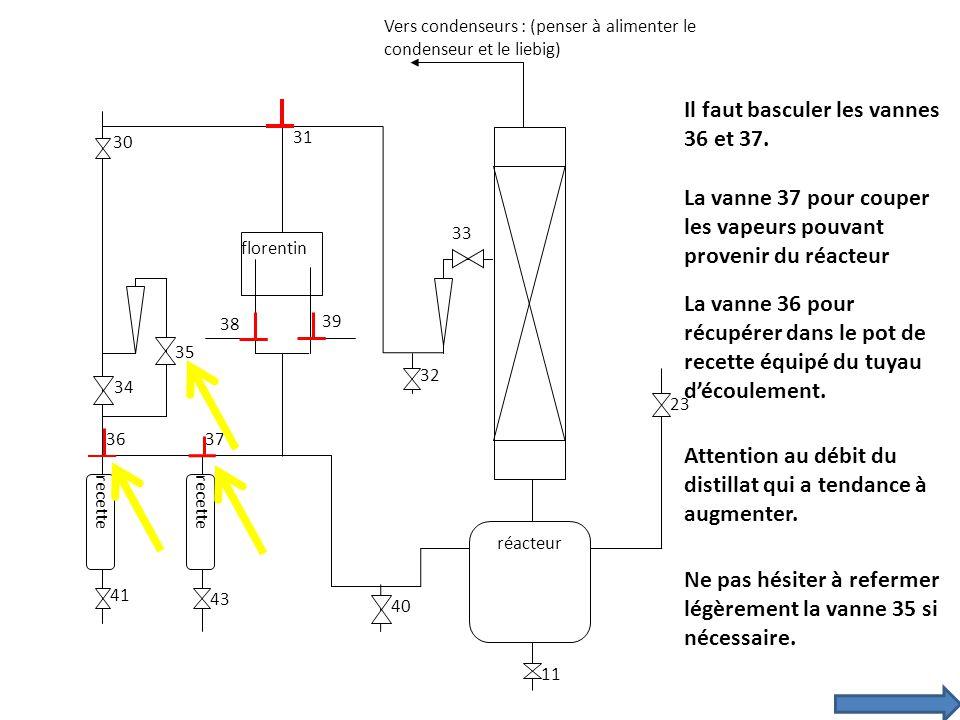 recette florentin réacteur 30 31 34 35 33 39 38 3736 23 11 43 41 40 32 Vers condenseurs : (penser à alimenter le condenseur et le liebig) Il faut basc