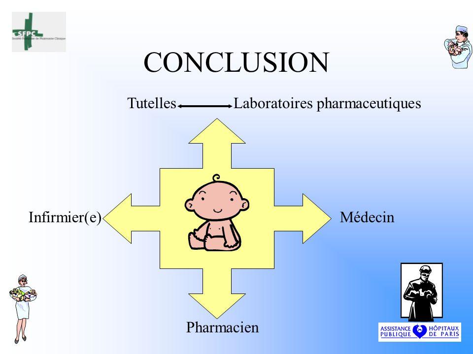 CONCLUSION Tutelles MédecinInfirmier(e) Pharmacien Laboratoires pharmaceutiques