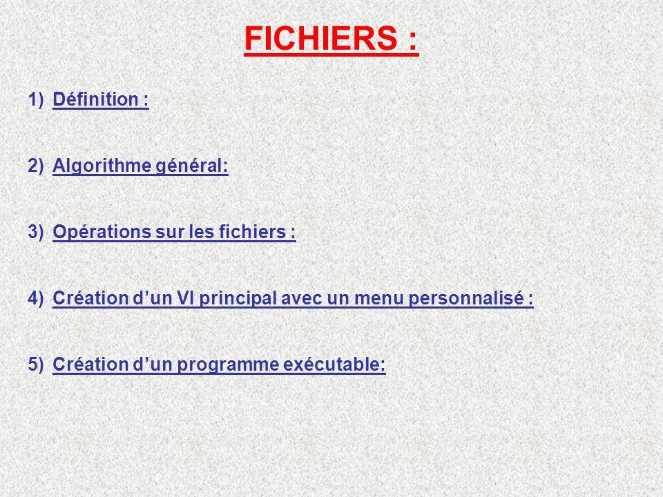 FICHIERS : 1)Définition : 2)Algorithme général: 3)Opérations sur les fichiers : 4)Création dun VI principal avec un menu personnalisé : 5)Création dun programme exécutable: