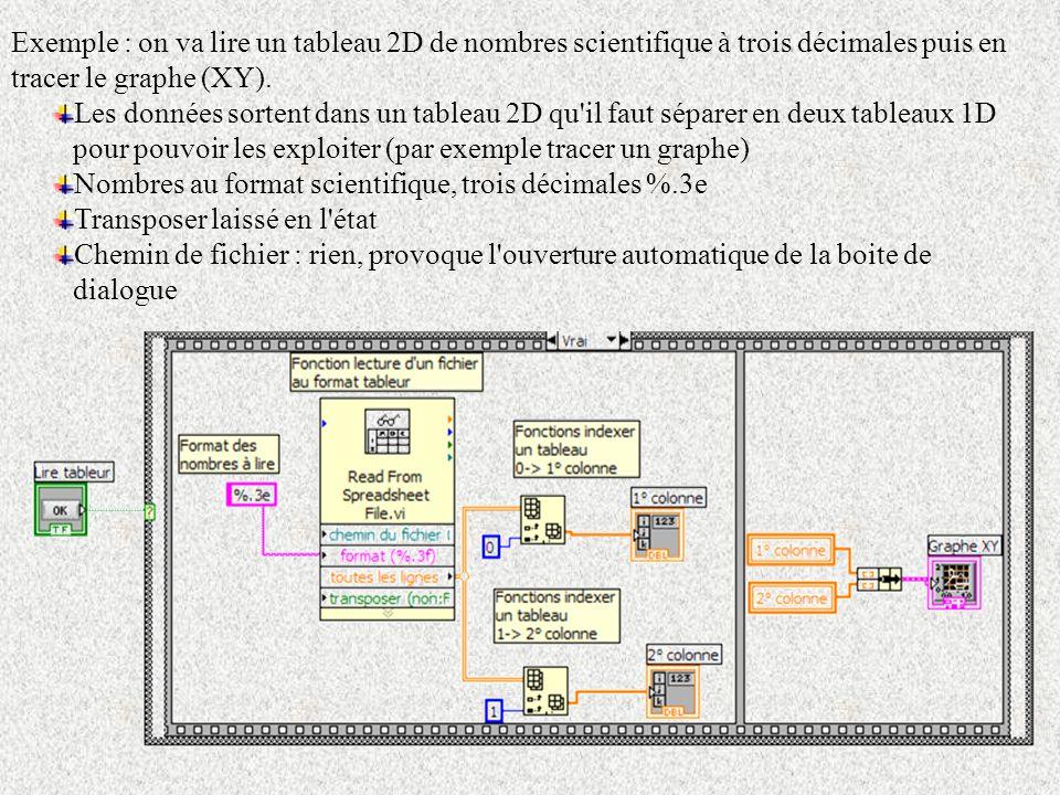 Exemple : on va lire un tableau 2D de nombres scientifique à trois décimales puis en tracer le graphe (XY). Les données sortent dans un tableau 2D qu'