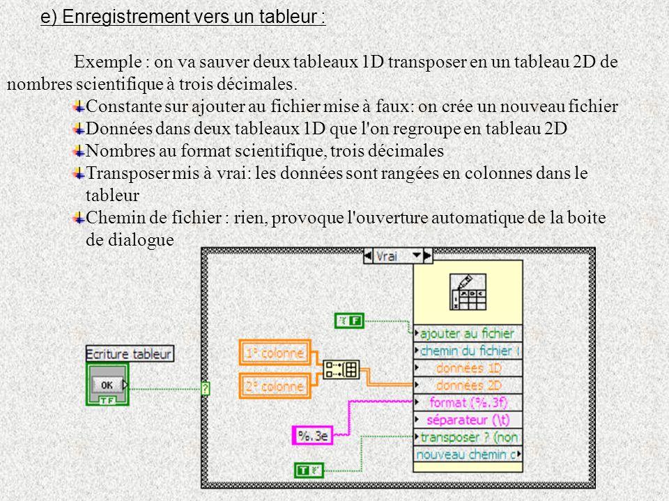 e) Enregistrement vers un tableur : Exemple : on va sauver deux tableaux 1D transposer en un tableau 2D de nombres scientifique à trois décimales. Con