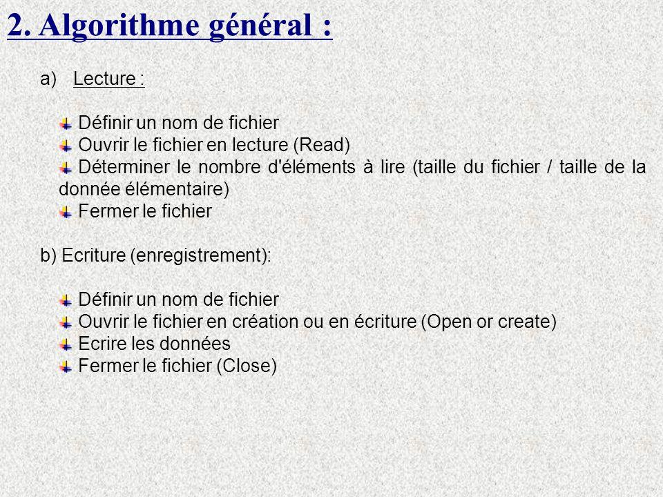 2. Algorithme général : a)Lecture : Définir un nom de fichier Ouvrir le fichier en lecture (Read) Déterminer le nombre d'éléments à lire (taille du fi