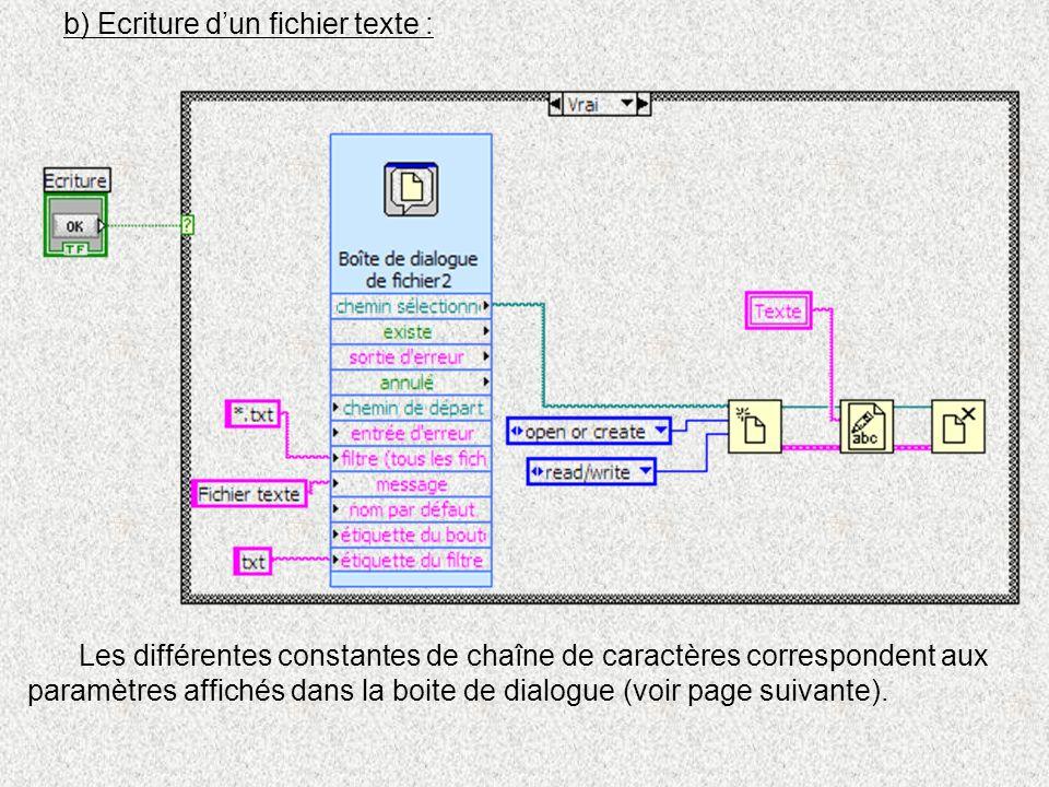 b) Ecriture dun fichier texte : Les différentes constantes de chaîne de caractères correspondent aux paramètres affichés dans la boite de dialogue (vo