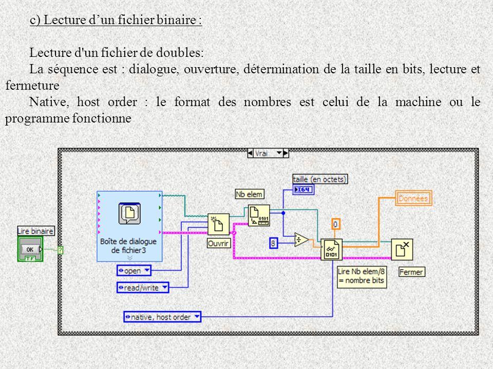 c) Lecture dun fichier binaire : Lecture d un fichier de doubles: La séquence est : dialogue, ouverture, détermination de la taille en bits, lecture et fermeture Native, host order : le format des nombres est celui de la machine ou le programme fonctionne