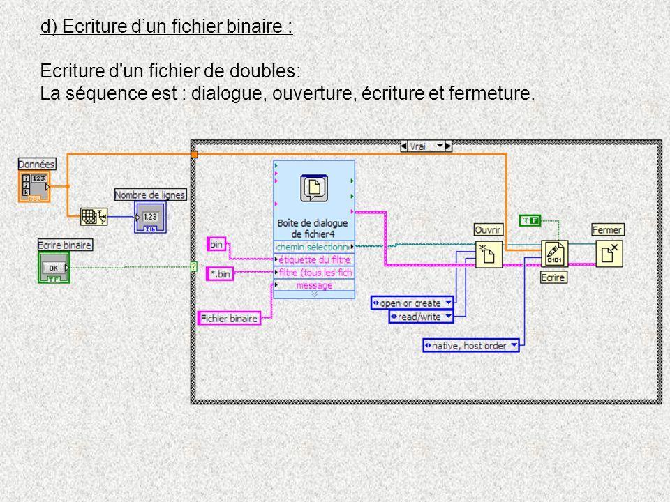 d) Ecriture dun fichier binaire : Ecriture d'un fichier de doubles: La séquence est : dialogue, ouverture, écriture et fermeture.